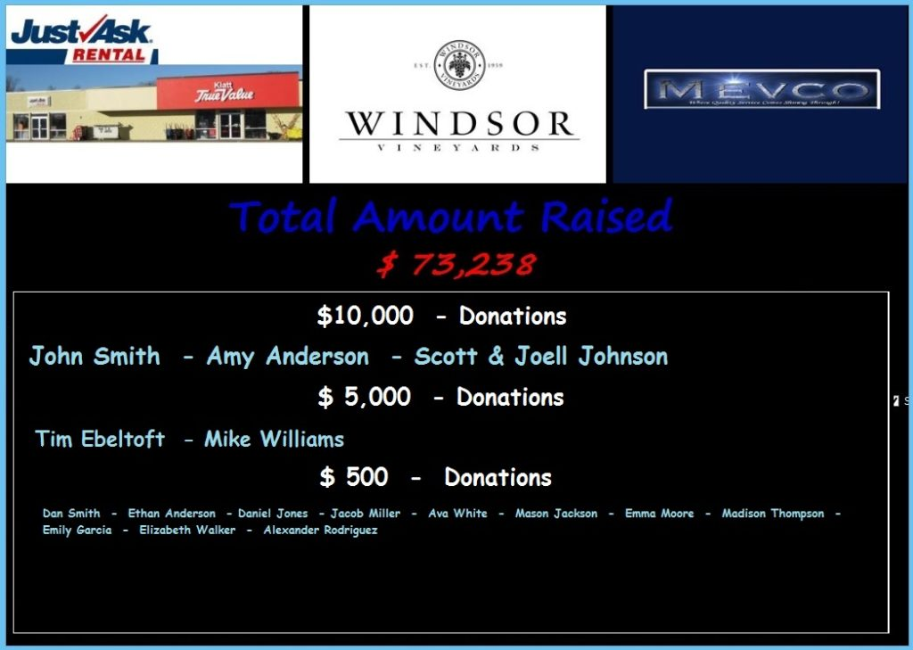 mobile bidding, scoreboard, projector, donations, sponsors
